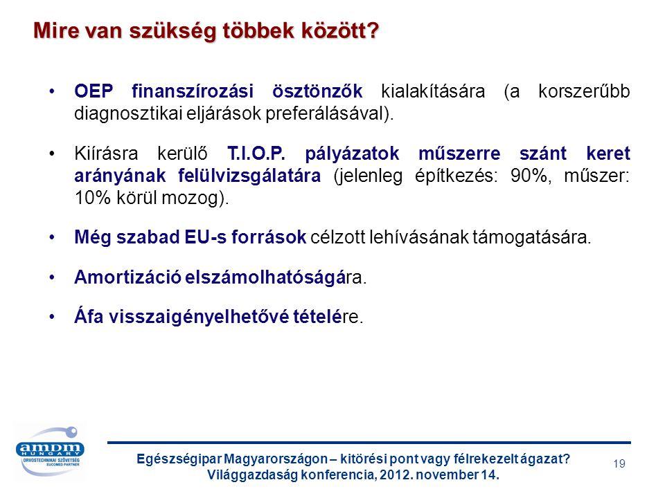 Egészségipar Magyarországon – kitörési pont vagy félrekezelt ágazat? Világgazdaság konferencia, 2012. november 14. 19 Mire van szükség többek között?