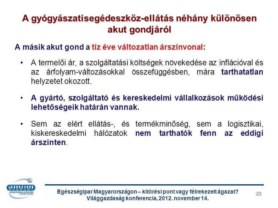 Egészségipar Magyarországon – kitörési pont vagy félrekezelt ágazat? Világgazdaság konferencia, 2012. november 14. 23 A másik akut gond a tíz éve vált