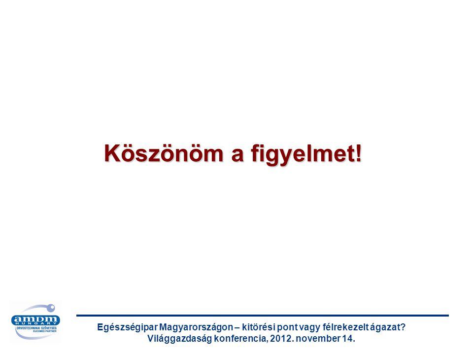 Egészségipar Magyarországon – kitörési pont vagy félrekezelt ágazat? Világgazdaság konferencia, 2012. november 14. Köszönöm a figyelmet!