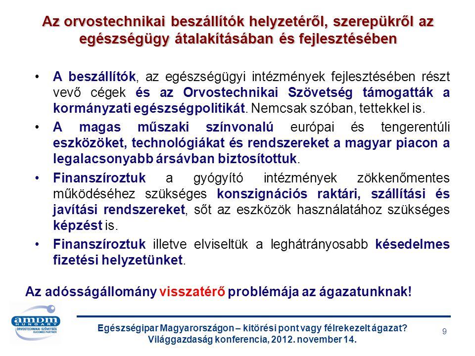 Egészségipar Magyarországon – kitörési pont vagy félrekezelt ágazat? Világgazdaság konferencia, 2012. november 14. 9 A beszállítók, az egészségügyi in