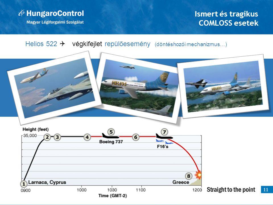 Ismert és tragikus COMLOSS esetek Helios 522  végkifejlet repülőesemény (döntéshozói mechanizmus…) 11