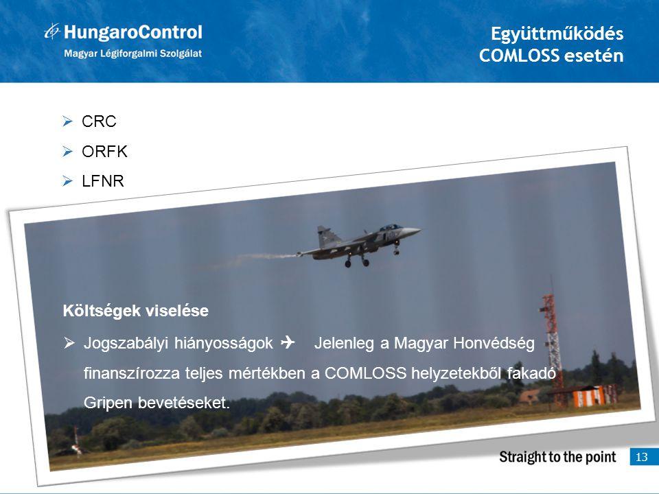 Együttműködés COMLOSS esetén 13  CRC  ORFK  LFNR Költségek viselése  Jogszabályi hiányosságok  Jelenleg a Magyar Honvédség finanszírozza teljes