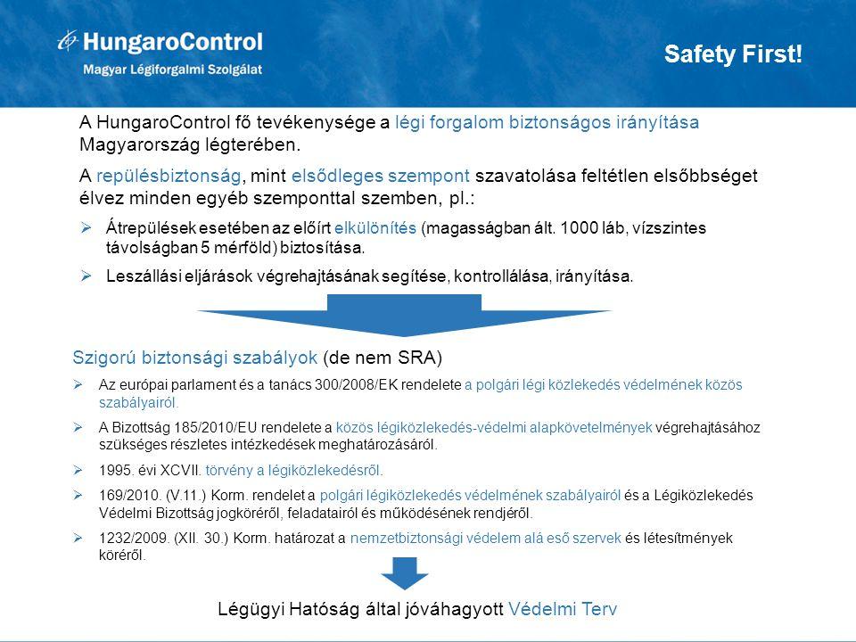 Safety First! 4 A HungaroControl fő tevékenysége a légi forgalom biztonságos irányítása Magyarország légterében. A repülésbiztonság, mint elsődleges s