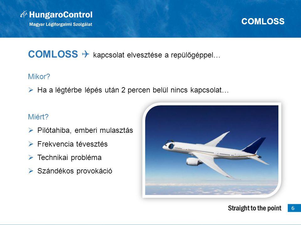 COMLOSS COMLOSS  kapcsolat elvesztése a repülőgéppel… Mikor?  Ha a légtérbe lépés után 2 percen belül nincs kapcsolat… Miért?  Pilótahiba, emberi m