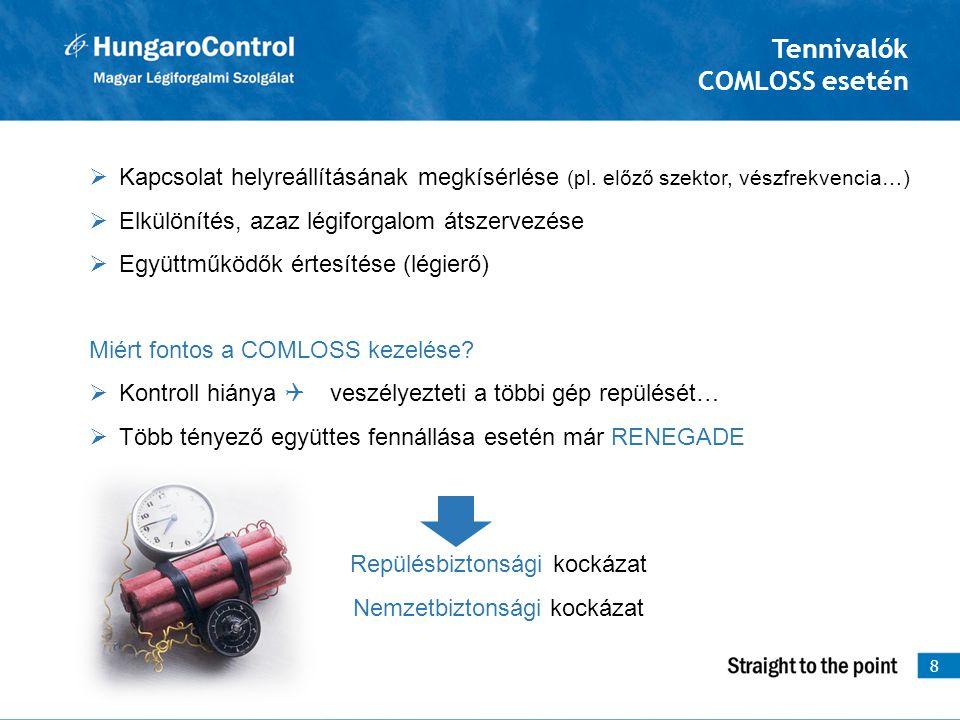 Tennivalók COMLOSS esetén  Kapcsolat helyreállításának megkísérlése (pl. előző szektor, vészfrekvencia…)  Elkülönítés, azaz légiforgalom átszervezés