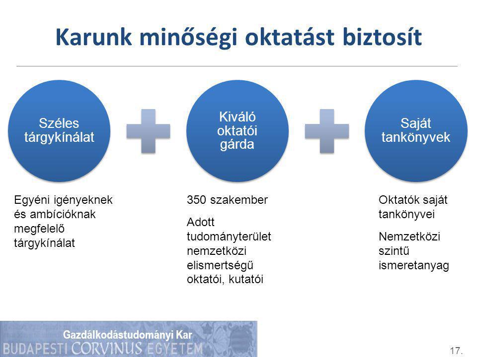Gazdálkodástudományi Kar Karunk minőségi oktatást biztosít Széles tárgykínálat Kiváló oktatói gárda Saját tankönyvek 17.