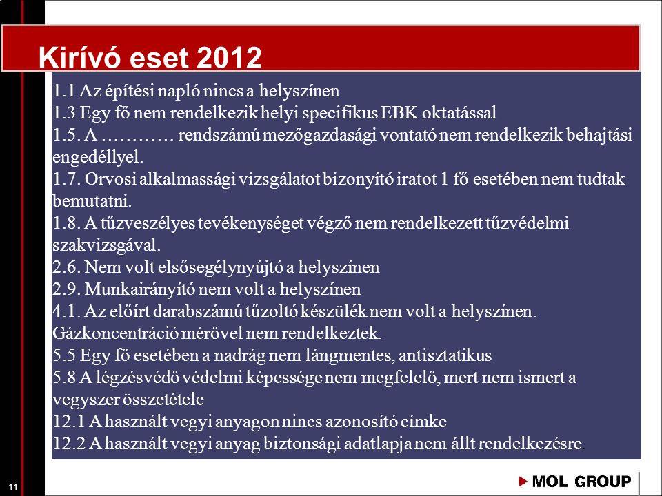 11 Kirívó eset 2012 1.1 Az építési napló nincs a helyszínen 1.3 Egy fő nem rendelkezik helyi specifikus EBK oktatással 1.5. A ………… rendszámú mezőgazda