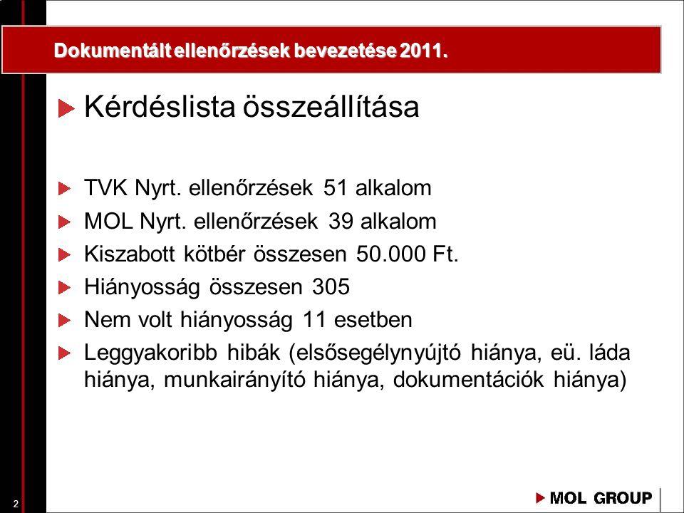 2 Dokumentált ellenőrzések bevezetése 2011. Kérdéslista összeállítása TVK Nyrt. ellenőrzések 51 alkalom MOL Nyrt. ellenőrzések 39 alkalom Kiszabott kö