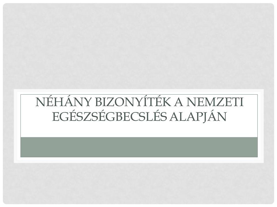 NÉHÁNY BIZONYÍTÉK A NEMZETI EGÉSZSÉGBECSLÉS ALAPJÁN