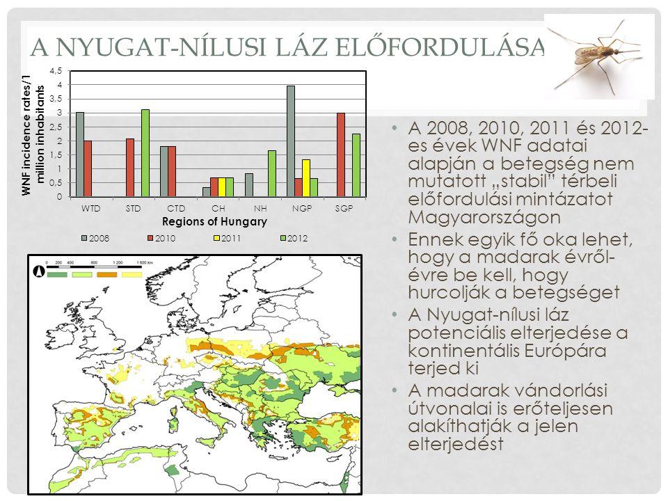 """A NYUGAT-NÍLUSI LÁZ ELŐFORDULÁSA A 2008, 2010, 2011 és 2012- es évek WNF adatai alapján a betegség nem mutatott """"stabil térbeli előfordulási mintázatot Magyarországon Ennek egyik fő oka lehet, hogy a madarak évről- évre be kell, hogy hurcolják a betegséget A Nyugat-nílusi láz potenciális elterjedése a kontinentális Európára terjed ki A madarak vándorlási útvonalai is erőteljesen alakíthatják a jelen elterjedést"""