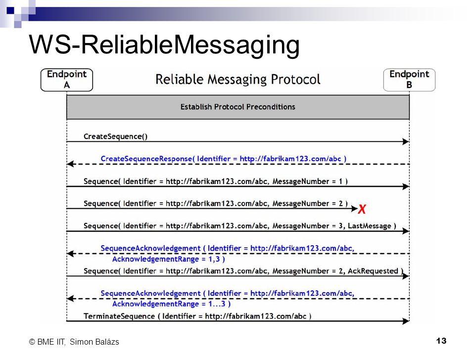 WS-ReliableMessaging 13 © BME IIT, Simon Balázs