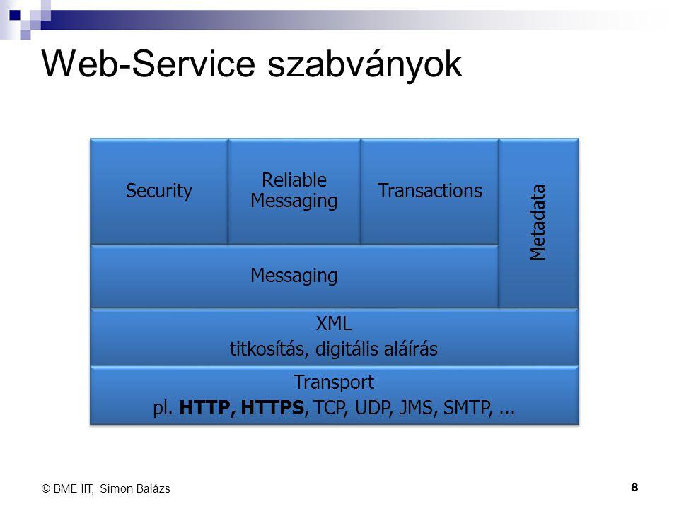 Web-Service szabványok XML titkosítás, digitális aláírás XML titkosítás, digitális aláírás Messaging Security Reliable Messaging Transactions Metadata