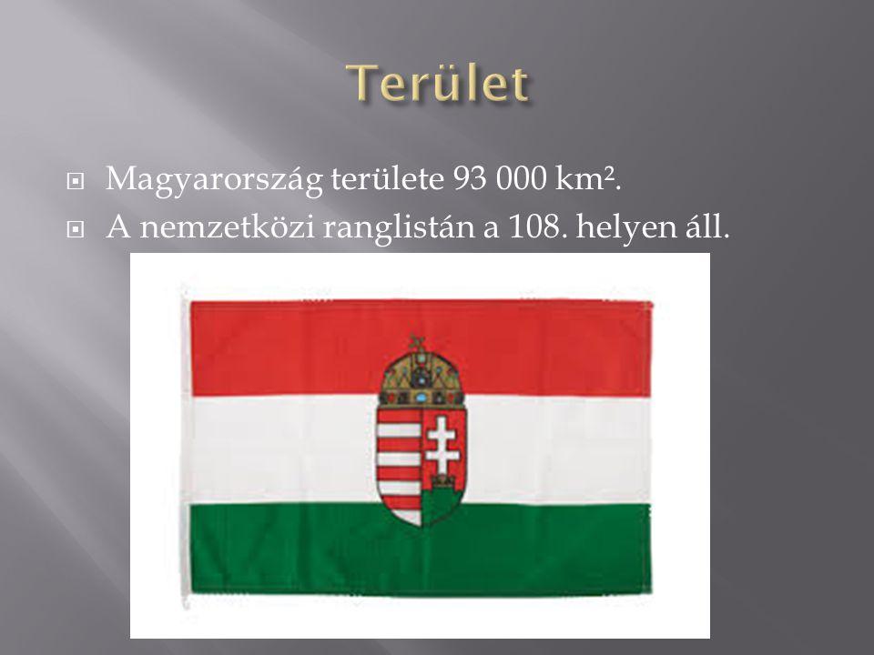  Magyarország területe 93 000 km².  A nemzetközi ranglistán a 108. helyen áll.