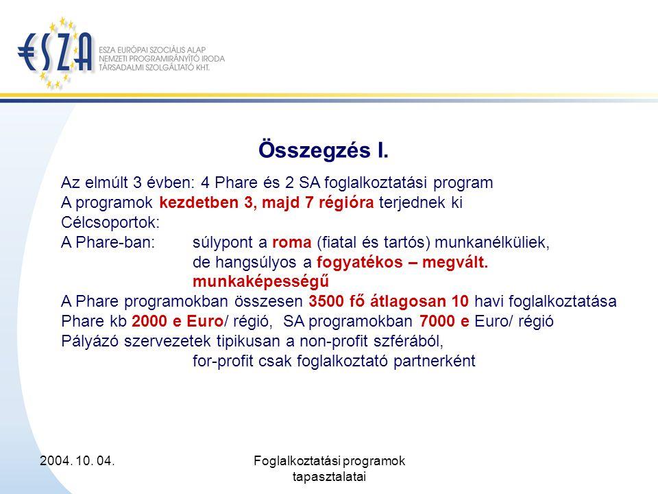 2004. 10. 04.Foglalkoztatási programok tapasztalatai Összegzés I. Az elmúlt 3 évben: 4 Phare és 2 SA foglalkoztatási program A programok kezdetben 3,