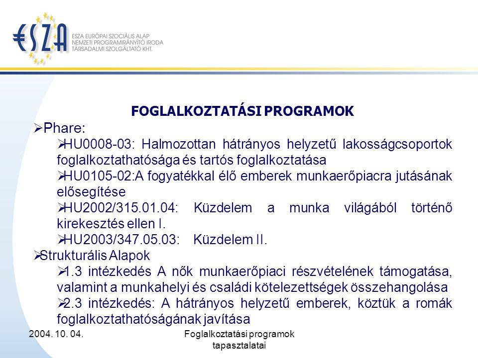 2004. 10. 04.Foglalkoztatási programok tapasztalatai FOGLALKOZTATÁSI PROGRAMOK  Phare:  HU0008-03: Halmozottan hátrányos helyzetű lakosságcsoportok