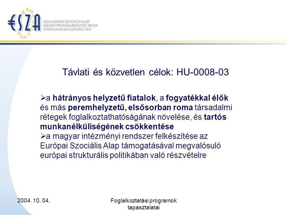 2004. 10. 04.Foglalkoztatási programok tapasztalatai Távlati és közvetlen célok: HU-0008-03  a hátrányos helyzetű fiatalok, a fogyatékkal élők és más