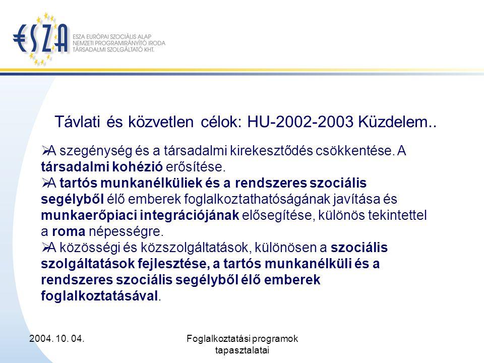 2004. 10. 04.Foglalkoztatási programok tapasztalatai Távlati és közvetlen célok: HU-2002-2003 Küzdelem..  A szegénység és a társadalmi kirekesztődés