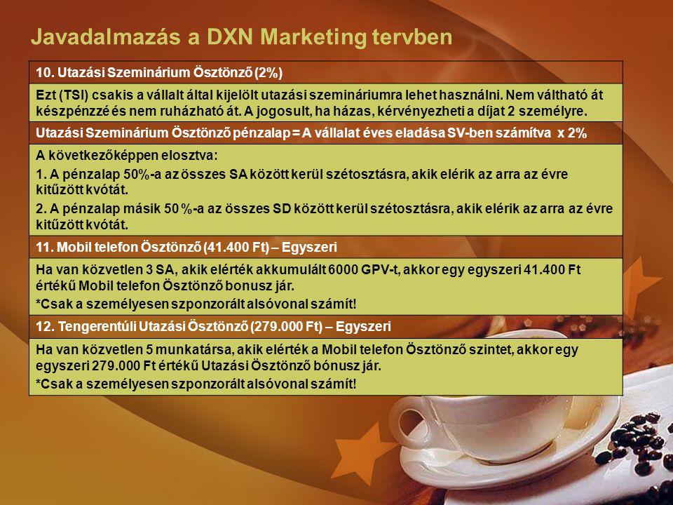 Javadalmazás a DXN Marketing tervben 10. Utazási Szeminárium Ösztönző (2%) Ezt (TSI) csakis a vállalt által kijelölt utazási szemináriumra lehet haszn