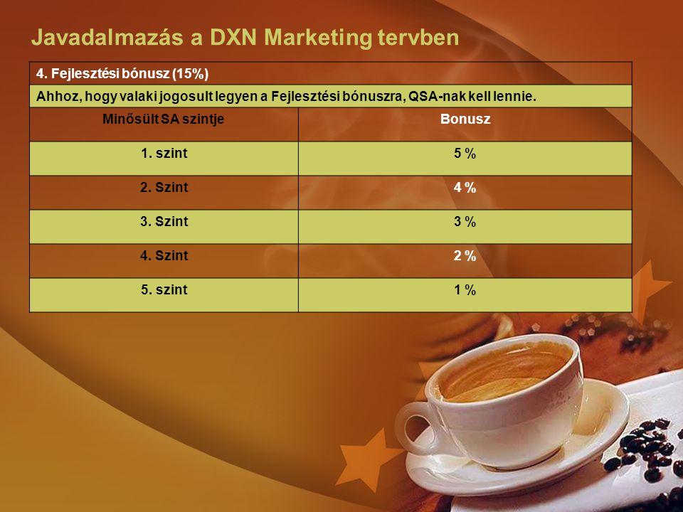 Javadalmazás a DXN Marketing tervben 4. Fejlesztési bónusz (15%) Ahhoz, hogy valaki jogosult legyen a Fejlesztési bónuszra, QSA-nak kell lennie. Minős