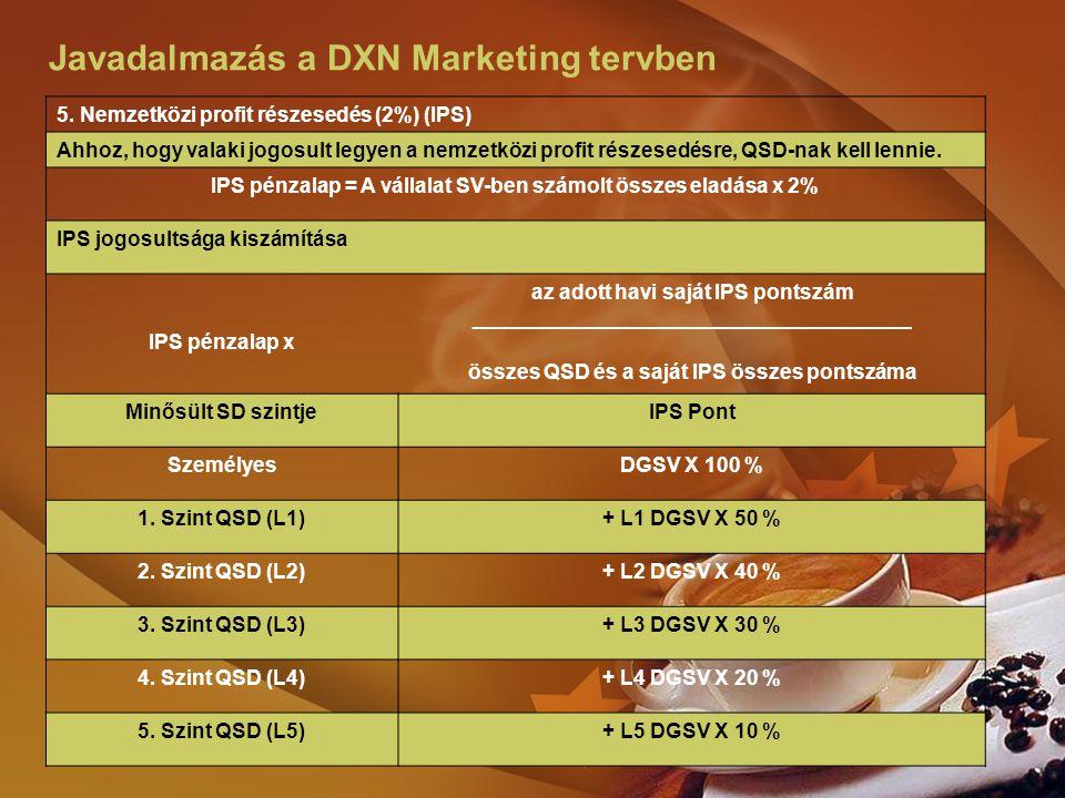 Javadalmazás a DXN Marketing tervben QSD vonalak száma12345678910 1.