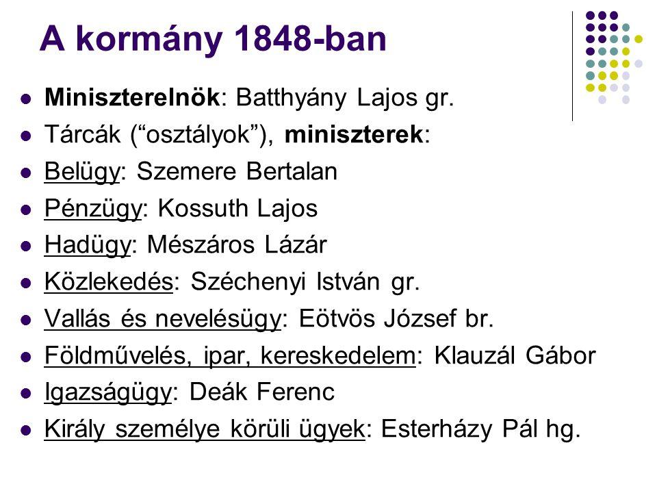 """A kormány 1848-ban Miniszterelnök: Batthyány Lajos gr. Tárcák (""""osztályok""""), miniszterek: Belügy: Szemere Bertalan Pénzügy: Kossuth Lajos Hadügy: Mész"""