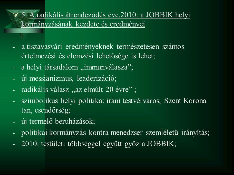 """ JOBBIK, 2009-EP: """"Magyarország a magyaroké! """"Az új erő! """"Adózzanak a multik! """"Rendet, csendőrséget! """"Nemzetek Európáját! ↓ hatékony üzenetkezelés; egyszerű, de hatásos politikai szemantika; új stílusú és új tartalmú identitáskampány"""