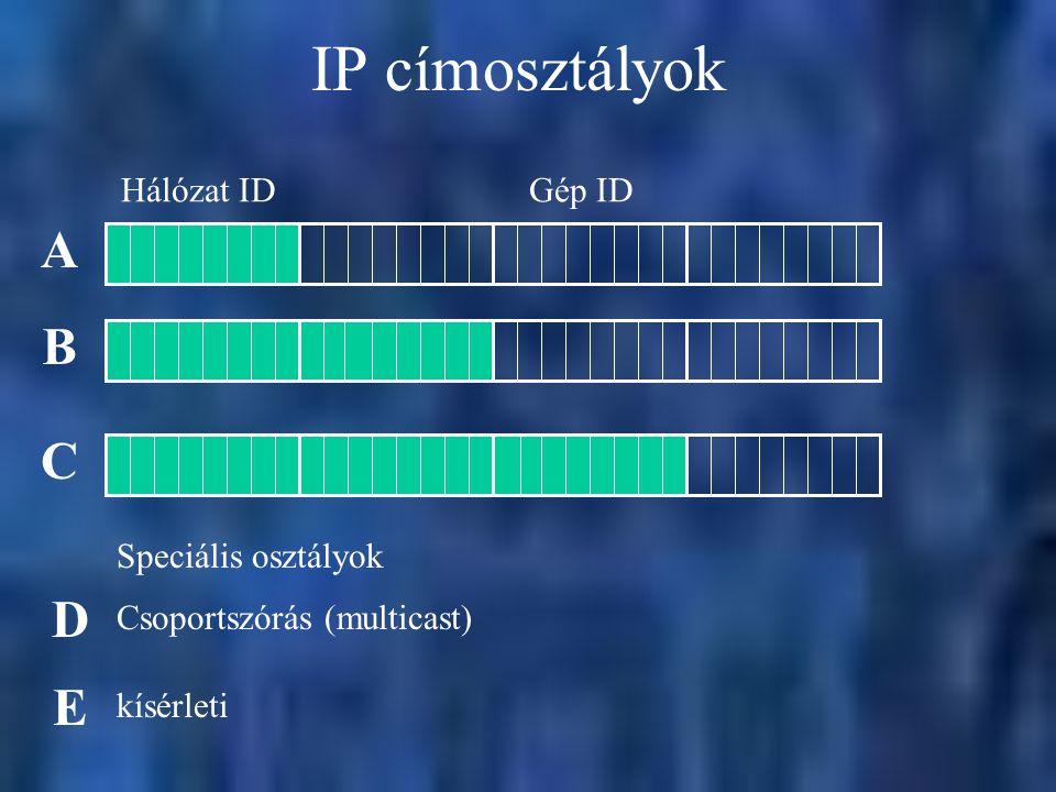 IP címosztályok A B C Hálózat IDGép ID D Csoportszórás (multicast) E kísérleti Speciális osztályok