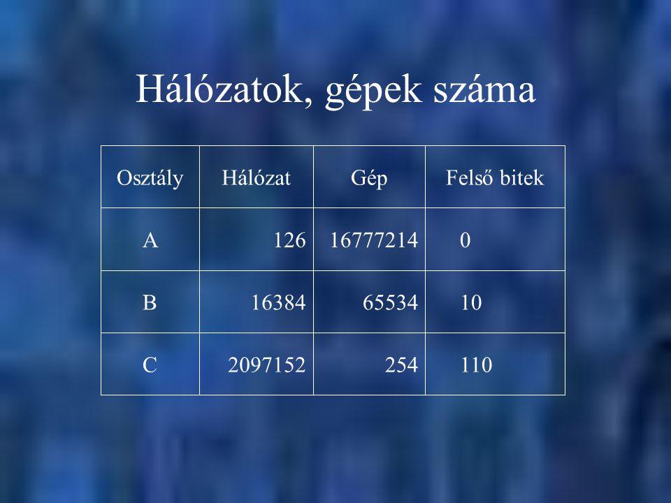 Hálózatok, gépek száma 1102542097152C 106553416384B 016777214126AFelső bitekGépHálózatOsztály