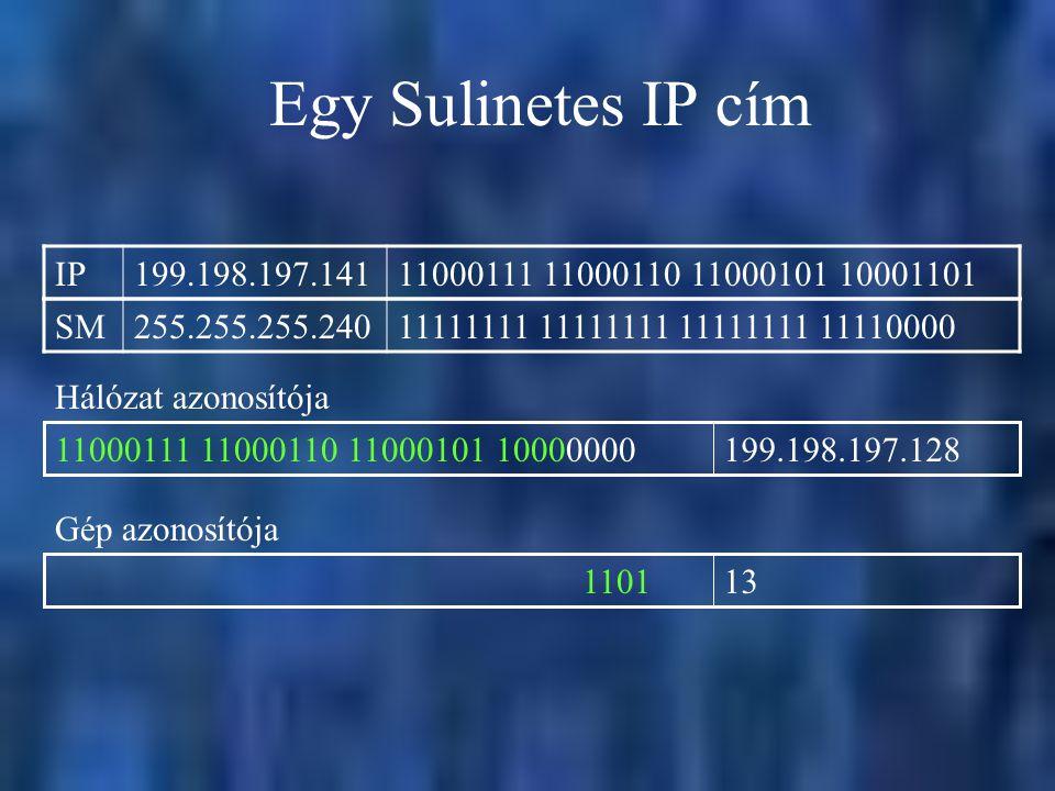 Egy Sulinetes IP cím IP199.198.197.14111000111 11000110 11000101 10001101 SM255.255.255.24011111111 11111111 11111111 11110000 199.198.197.12811000111