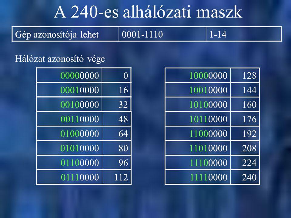 A 240-es alhálózati maszk Gép azonosítója lehet0001-11101-14 0001000016 Hálózat azonosító vége 0010000032 4800110000 6401000000 8001010000 9601100000