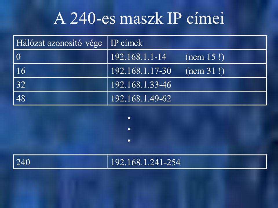 A 240-es maszk IP címei Hálózat azonosító végeIP címek 16192.168.1.17-30 (nem 31 !) 32192.168.1.33-46 48192.168.1.49-62 240192.168.1.241-254 0192.168.