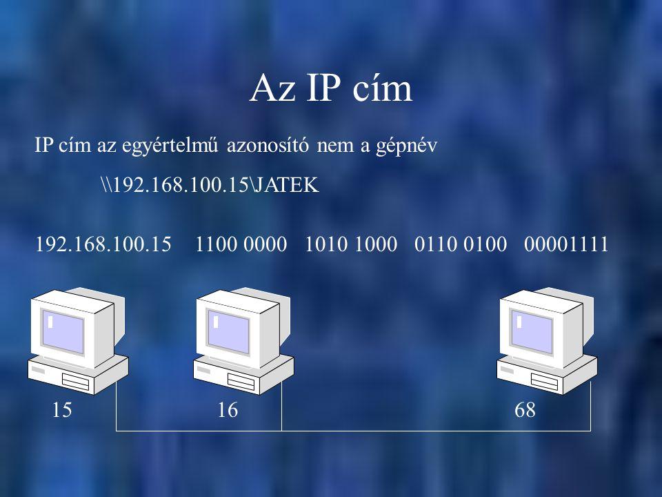 Az IP cím 1100 0000 1010 1000 0110 0100 00001111192.168.100.15 IP cím az egyértelmű azonosító nem a gépnév \\192.168.100.15\JATEK 151668