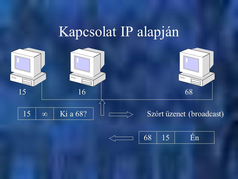 Kapcsolat IP alapján 151668  15Ki a 68?1568Én Szórt üzenet (broadcast)
