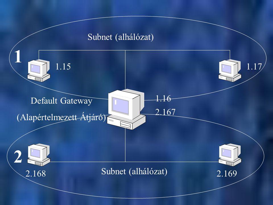 1.151.17 2.167 1 2.1682.169 2 Subnet (alhálózat) Default Gateway (Alapértelmezett Átjáró)
