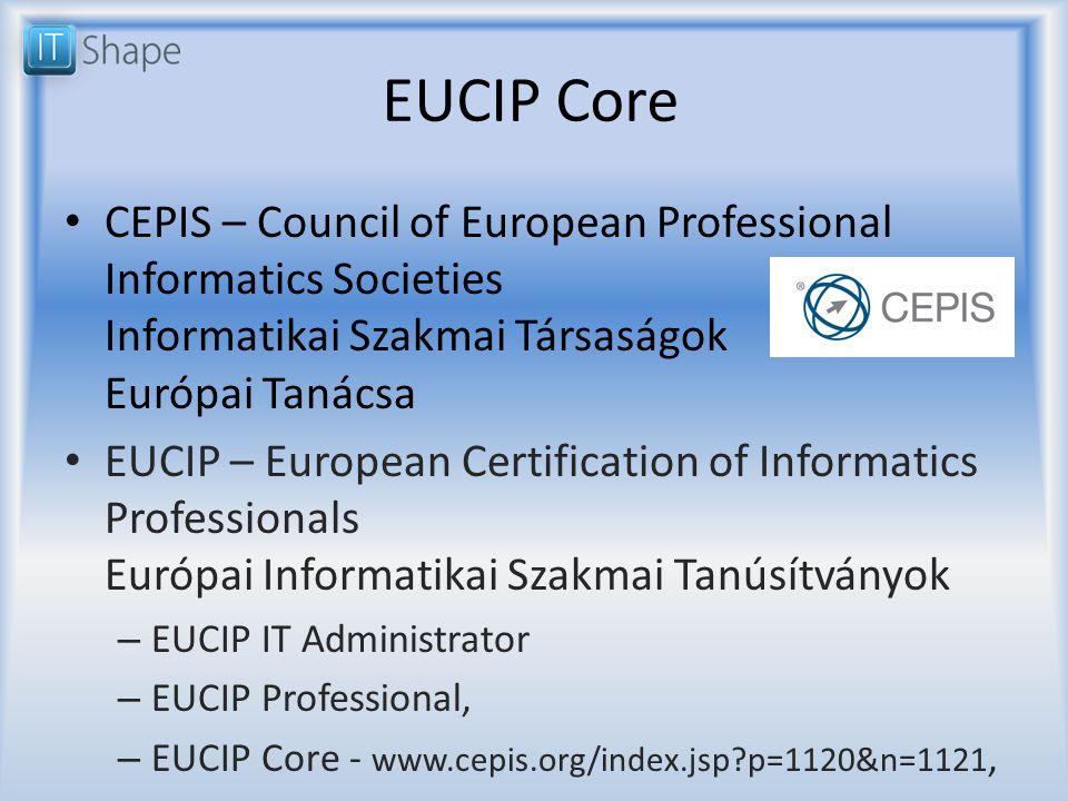 EUCIP Core CEPIS – Council of European Professional Informatics Societies Informatikai Szakmai Társaságok Európai Tanácsa EUCIP – European Certification of Informatics Professionals Európai Informatikai Szakmai Tanúsítványok – EUCIP IT Administrator – EUCIP Professional, – EUCIP Core - www.cepis.org/index.jsp p=1120&n=1121,