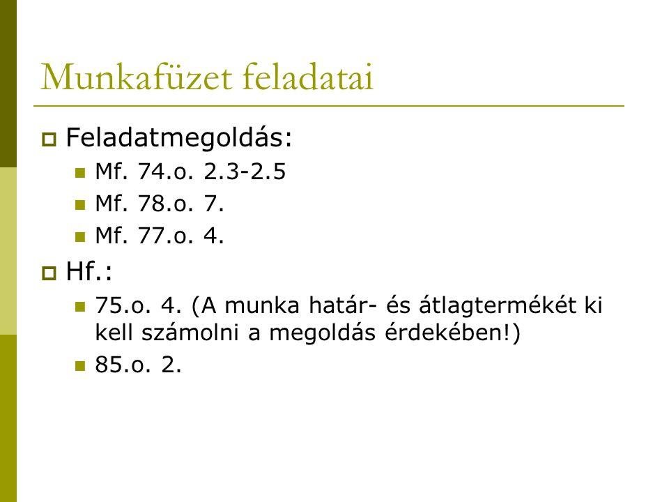 Munkafüzet feladatai  Feladatmegoldás: Mf. 74.o. 2.3-2.5 Mf. 78.o. 7. Mf. 77.o. 4.  Hf.: 75.o. 4. (A munka határ- és átlagtermékét ki kell számolni
