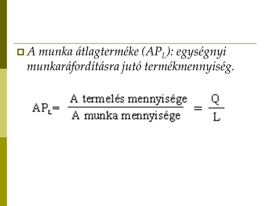  A munka átlagterméke (AP L ): egységnyi munkaráfordításra jutó termékmennyiség.