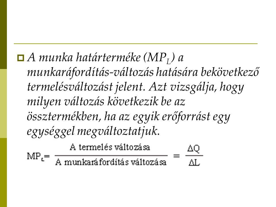  A munka határterméke (MP L ) a munkaráfordítás-változás hatására bekövetkező termelésváltozást jelent.
