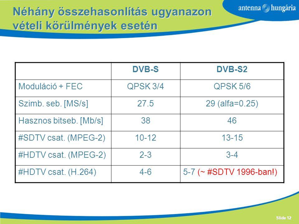 Slide 12 Néhány összehasonlítás ugyanazon vételi körülmények esetén DVB-SDVB-S2 Moduláció + FECQPSK 3/4QPSK 5/6 Szimb.