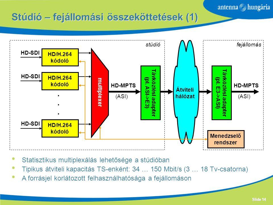 Slide 14 Stúdió – fejállomási összeköttetések (1) Statisztikus multiplexálás lehetősége a stúdióban Tipikus átviteli kapacitás TS-enként: 34 … 150 Mbit/s (3 … 18 Tv-csatorna) A forrásjel korlátozott felhasználhatósága a fejállomáson HD/H.264 kódoló HD/H.264 kódoló HD/H.264 kódoló multiplexer Átviteli hálózat Távközlési adapter (pl.