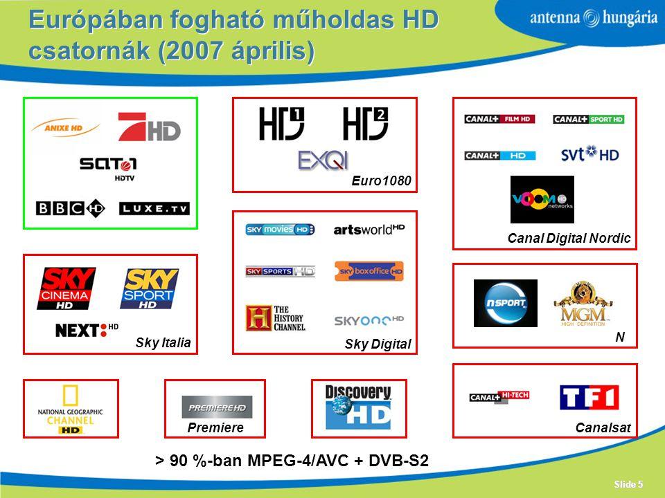 Slide 5 Európában fogható műholdas HD csatornák (2007 április) Sky Italia Sky Digital Canal Digital Nordic > 90 %-ban MPEG-4/AVC + DVB-S2 Euro1080 N PremiereCanalsat