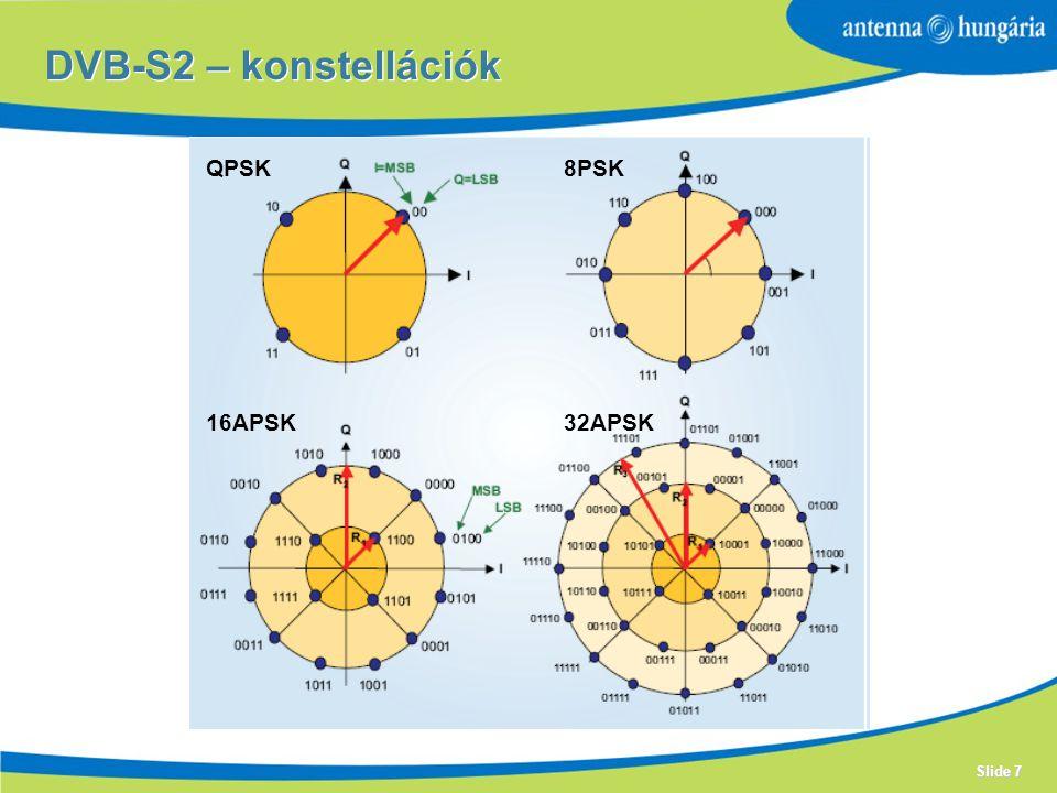 Slide 7 DVB-S2 – konstellációk QPSK8PSK 16APSK32APSK