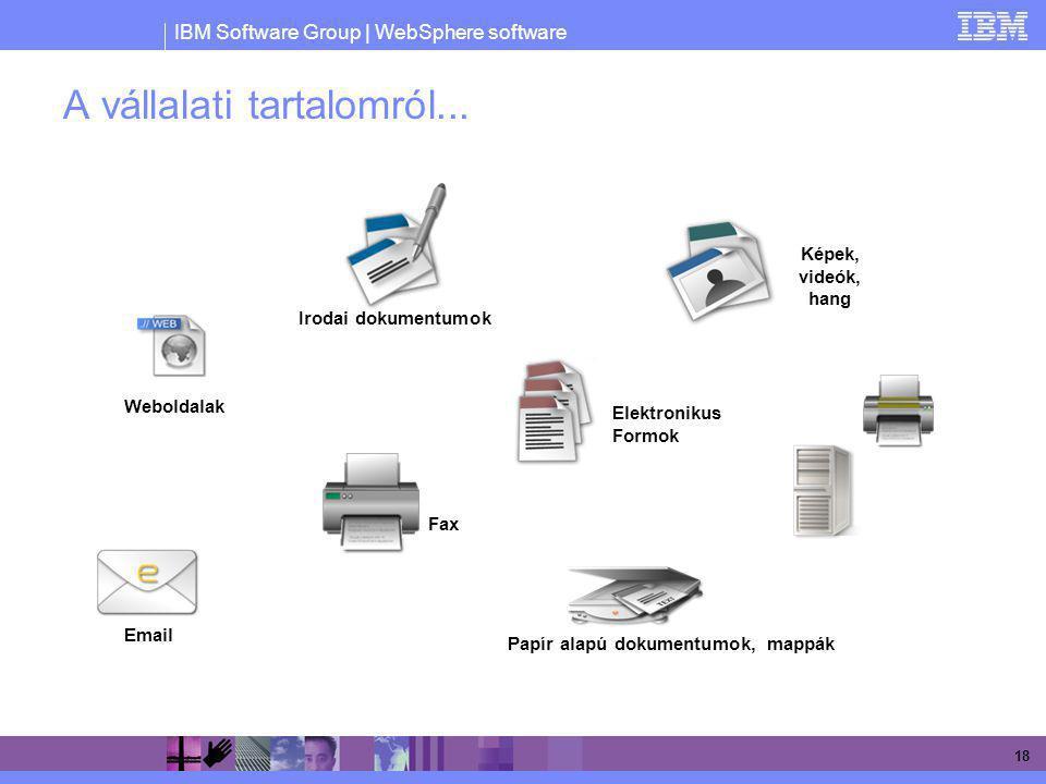IBM Software Group | WebSphere software 18 A vállalati tartalomról... Nyomtatási kimenetek Elektronikus Formok Képek, videók, hang Weboldalak Papír al