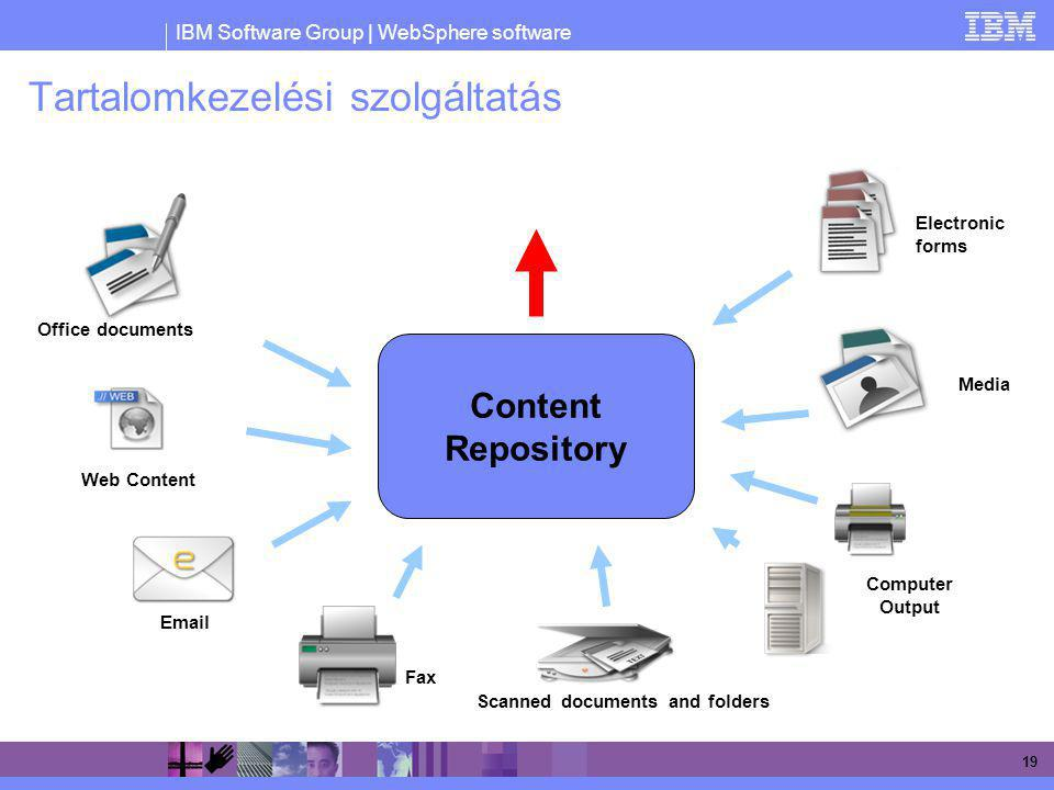 IBM Software Group | WebSphere software 19 Tartalomkezelési szolgáltatás Computer Output Electronic forms Rich Media Web Content Scanned documents and