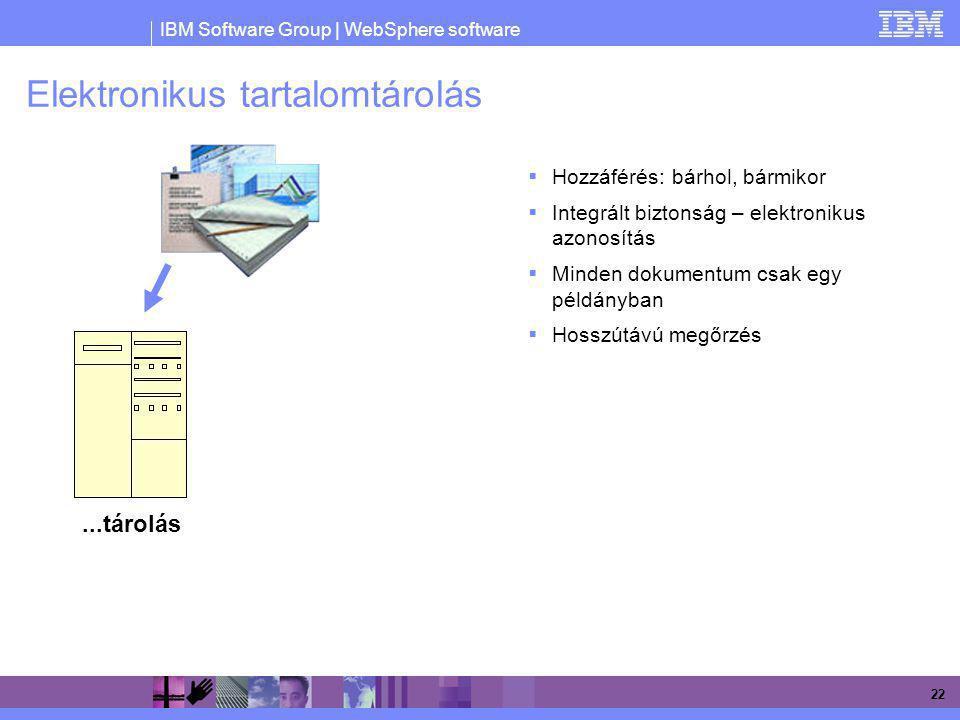 IBM Software Group | WebSphere software 22 Elektronikus tartalomtárolás  Hozzáférés: bárhol, bármikor  Integrált biztonság – elektronikus azonosítás
