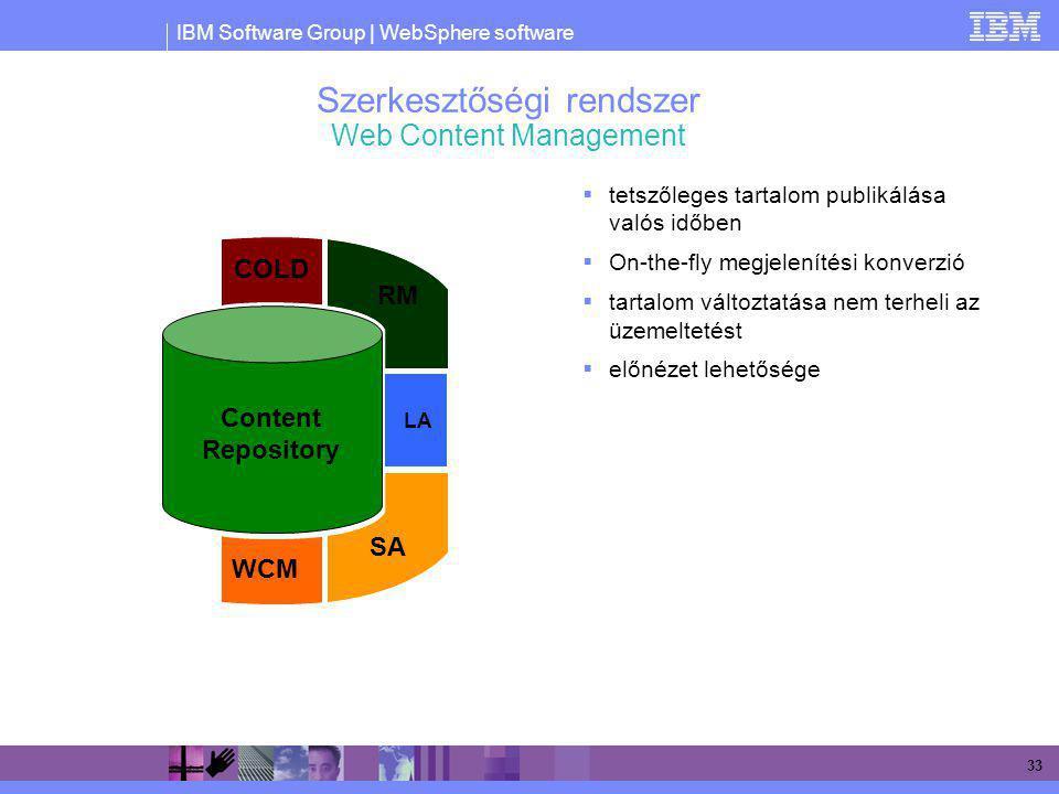 IBM Software Group | WebSphere software 33 Szerkesztőségi rendszer Web Content Management  tetszőleges tartalom publikálása valós időben  On-the-fly