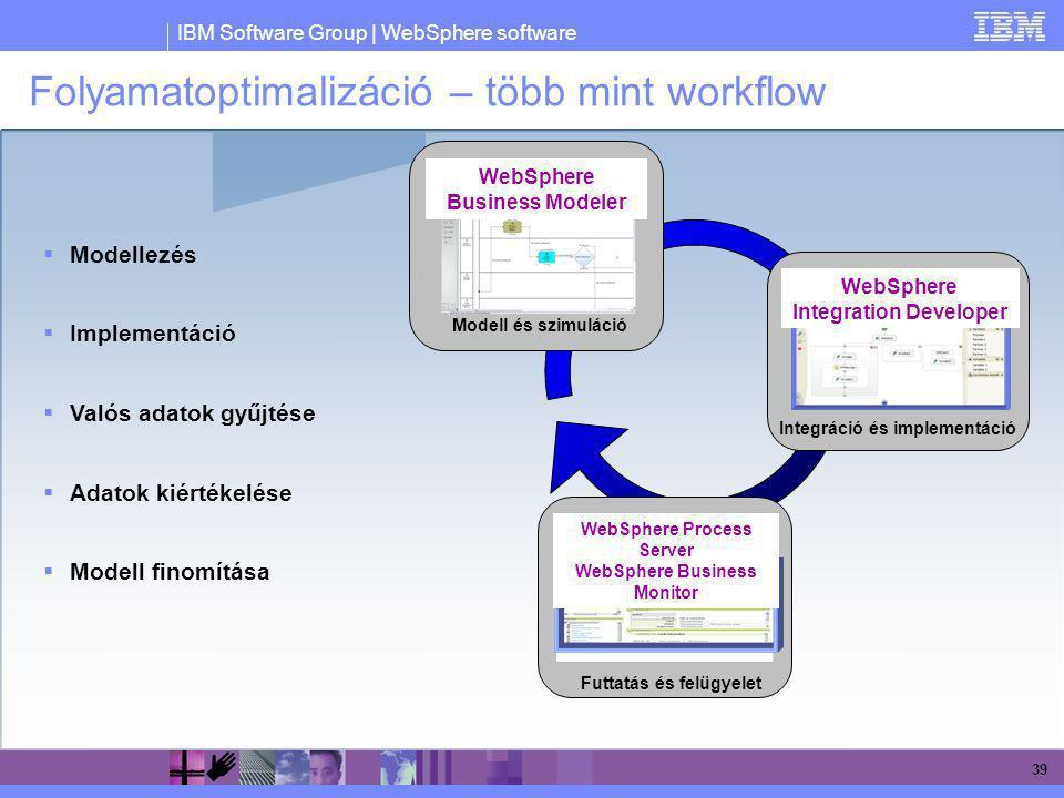 IBM Software Group | WebSphere software 39 Folyamatoptimalizáció – több mint workflow Modell és szimuláció WebSphere Business Modeler Integráció és im