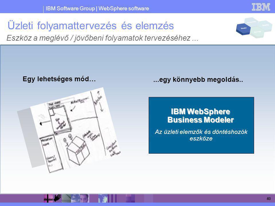 IBM Software Group | WebSphere software 40 Üzleti folyamattervezés és elemzés Egy lehetséges mód…...egy könnyebb megoldás.. IBM WebSphere Business Mod