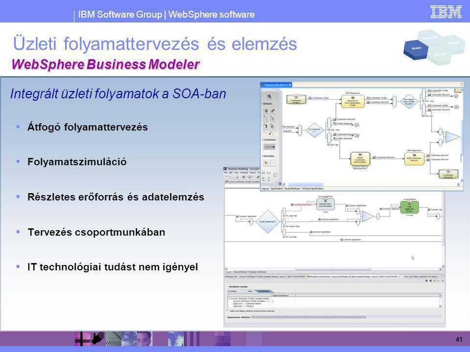IBM Software Group | WebSphere software 41  Átfogó folyamattervezés  Folyamatszimuláció  Részletes erőforrás és adatelemzés  Tervezés csoportmunká