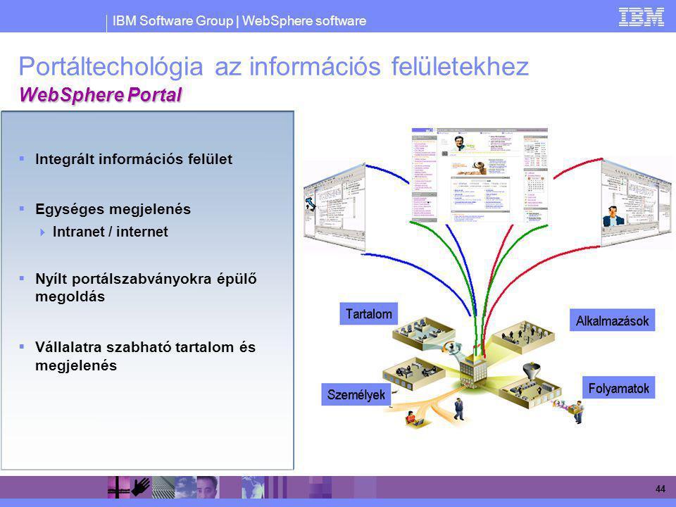 IBM Software Group | WebSphere software 44 Portáltechológia az információs felületekhez  Integrált információs felület  Egységes megjelenés  Intran